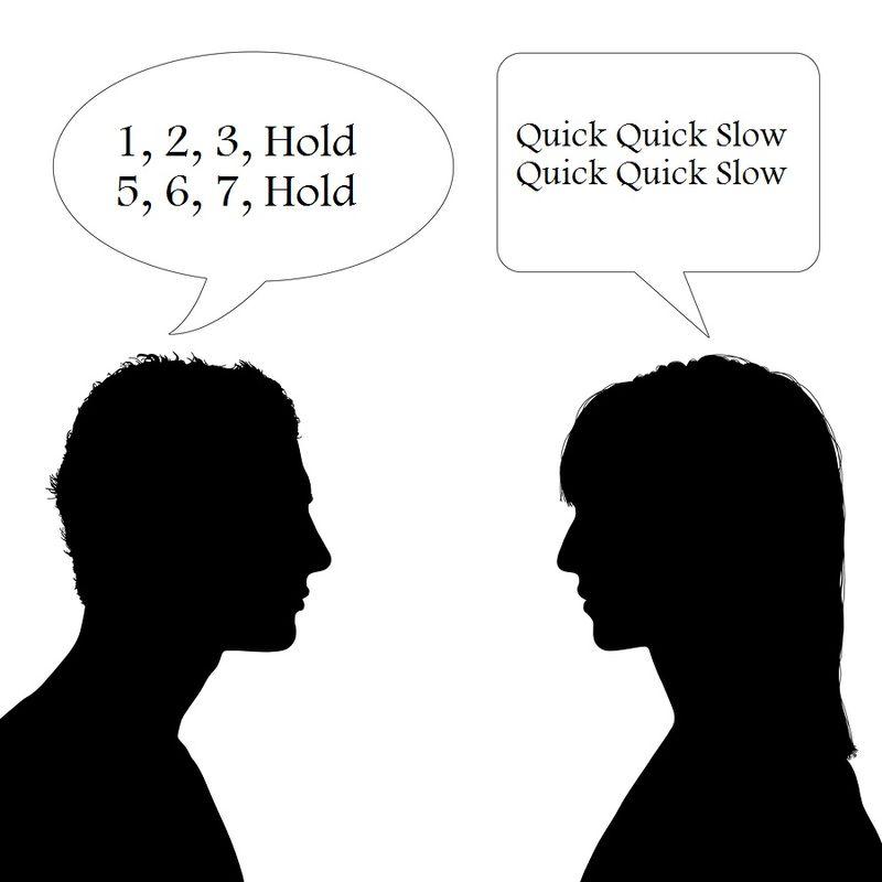Timing-menversuswomen